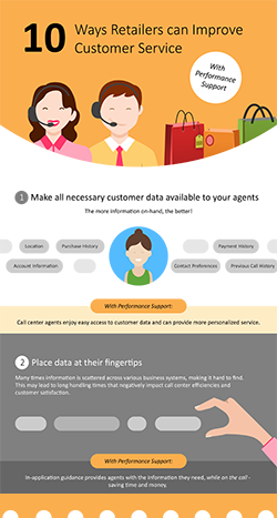 10-Ways-Retailers-can-Improve-Customer-Service-teaser.png